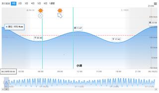 20200629_塩浜運河