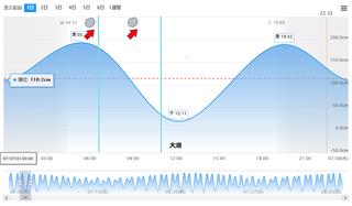 20200707_塩浜運河
