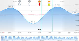20200719_塩浜運河