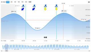 20200619_塩浜運河