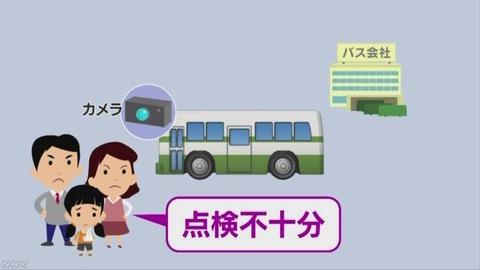 自動運転するバスが事故 誰が法廷に