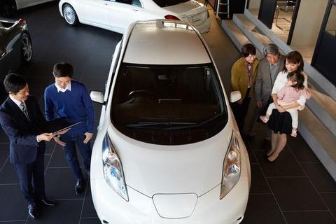 車買うべきかレンタカー