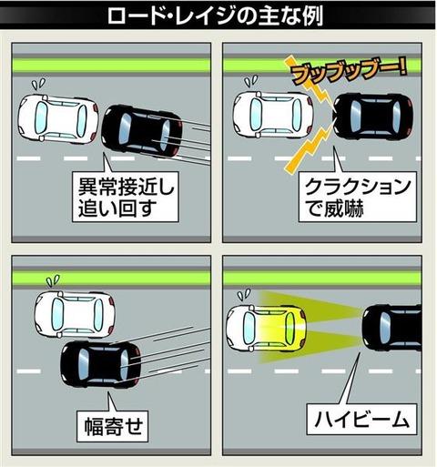 「煽り運転」という考え方がよーわからん…のだが??
