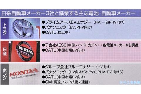 電池が足りない!焦るトヨタ・日産・ホンダ EVコストの半分、調達戦略が競争力に直結