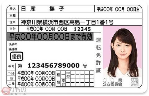 【運転免許証】「犯罪者顔の免許証」防ぐには? 証明写真のプロに聞く、きれいに撮られるコツ