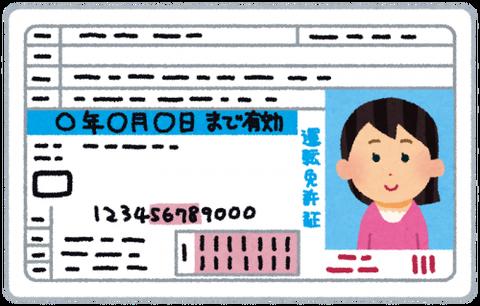 運転免許証の更新料