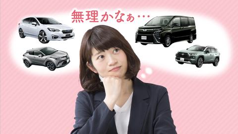 新卒1年目で新車を買いたい