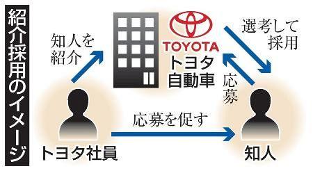 トヨタ、社員の紹介採用を導入