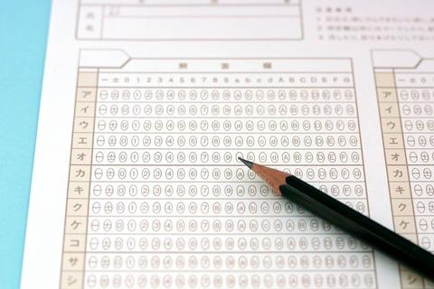 運転免許の学科試験はどのくらい難しく感じましたか?