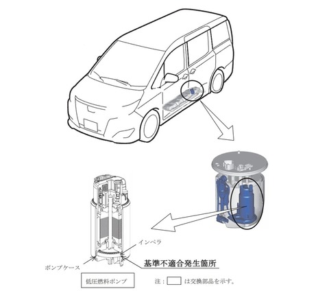【リコール】トヨタ、「ノア」「ヴォクシー」など39車種で燃料ポンプに不具合、計21万363台