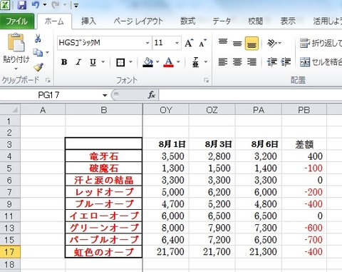 Excelバザーメモ