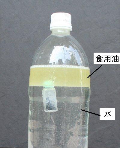 エタノール密度(濃度60~100%、温度別)