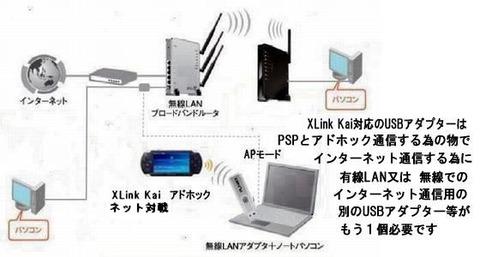 xlink3212