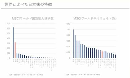 日本株の特徴