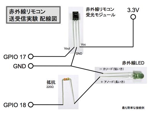 赤外線リモコン配線図
