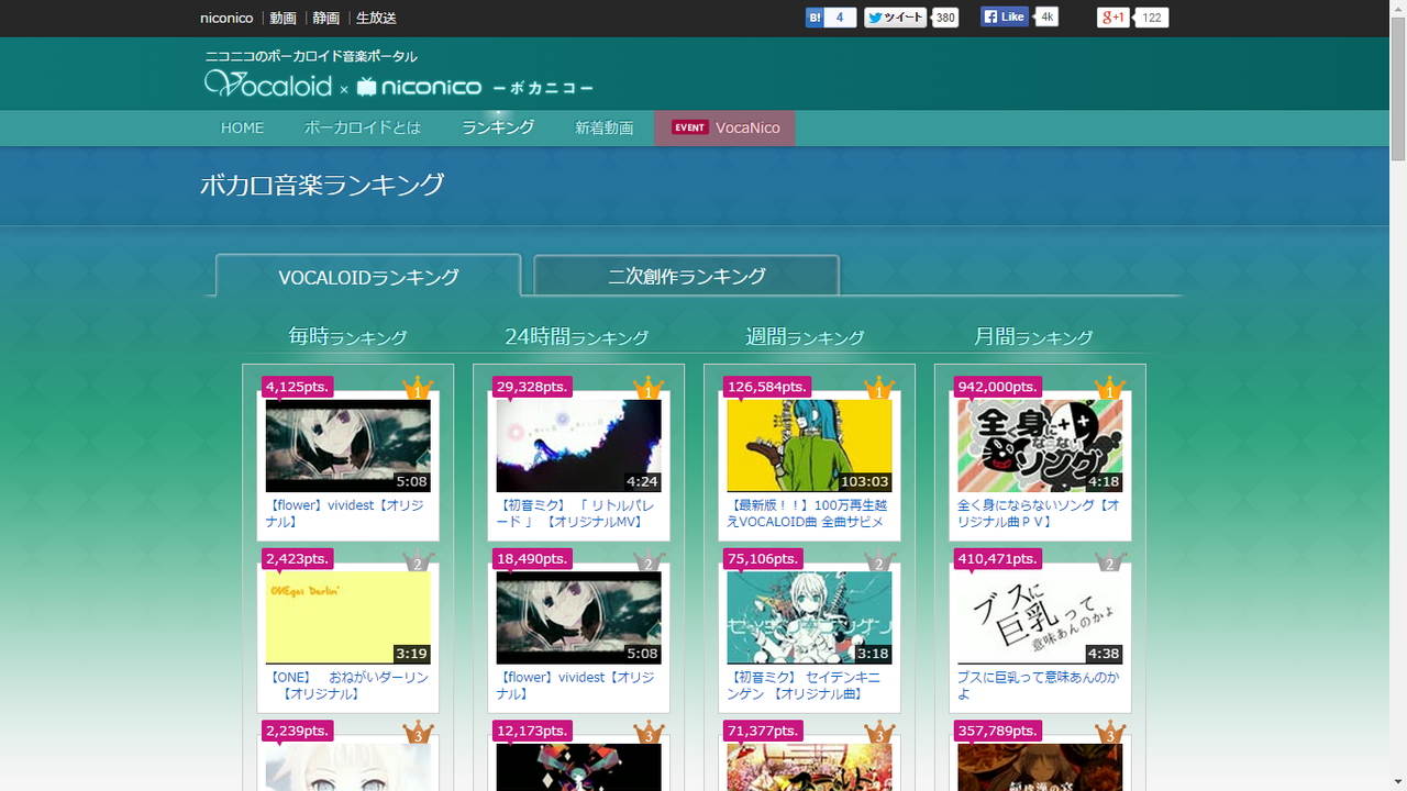 how to download mp3 from niconico