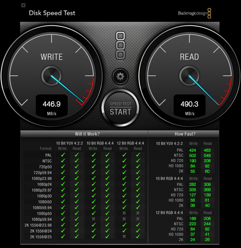DiskSpeedTest 5GB OWC 6G Pro