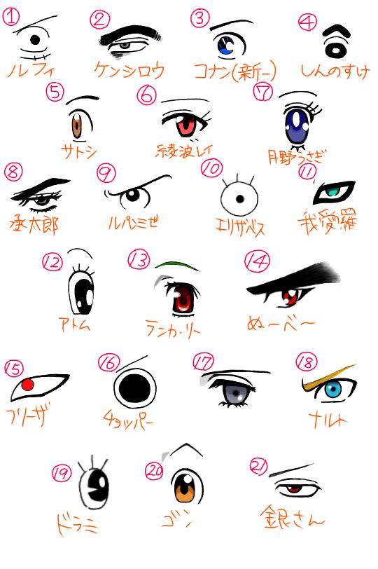 アニメキャラの目 (2)