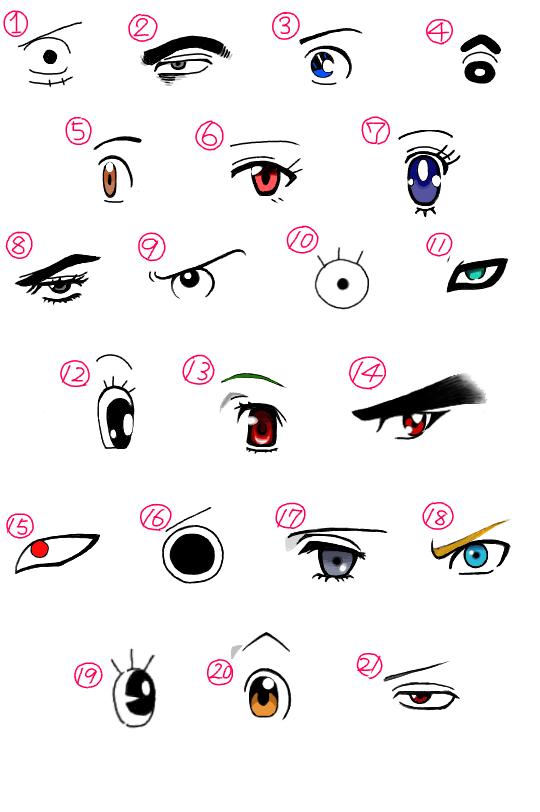 アニメキャラの目