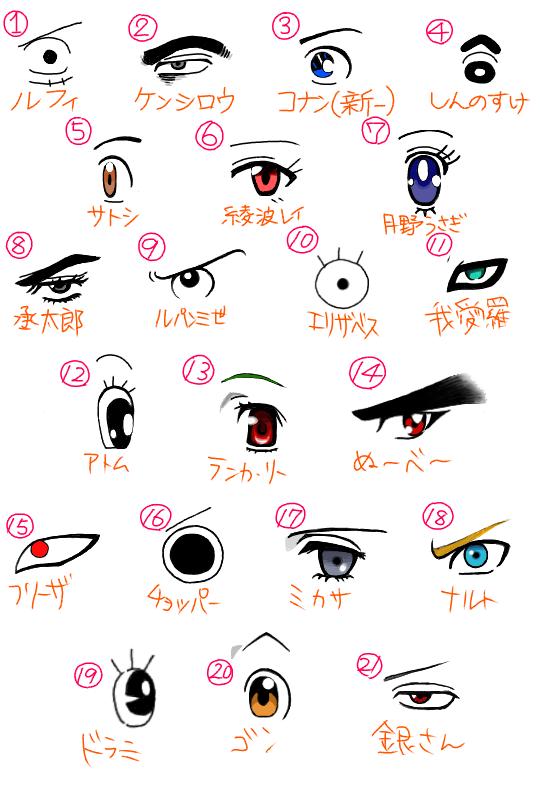 アニメキャラの目 (3)