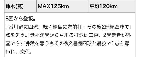 広島2019年ドラ3鈴木寛人、MAX125キロで打者7人相手にに5四球wwwwwwww
