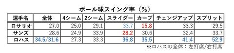 阪神ロハスと広島クロンの地雷対決wmnwnwmmwozwtgdjt