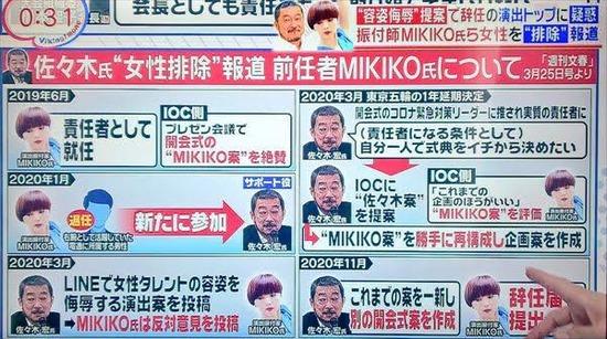 【東京五輪】任天堂と宮本茂、佐々木宏に干された報復に辞退していた・・・