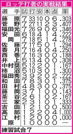 20200222-02210594-nksports-000-7-view
