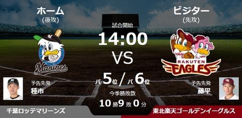 試合実況 9月17日14:00~ ロッテ-楽天(種市×藤平)