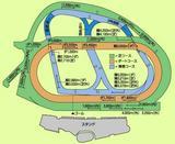 船橋市古作・中山競馬場・コース図