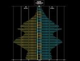 2005年10月01日:船橋市年齢別性別人口ピラミッド