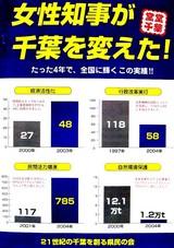 20050313-千葉県知事選挙-2230-DSC06735
