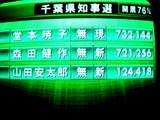 20050313-2256-千葉県知事選挙-DSC06741