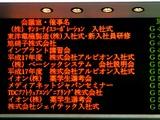 20050401-東京都千代田区有楽町・東京国際フォーラム・入社式-0900-0901-DSC07773