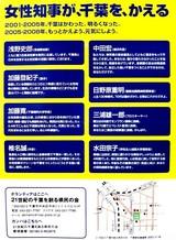 20050313-千葉県知事選挙-2232-DSC06739