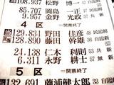 20050912-衆議院議員総選挙-0817-DSCF1813