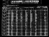 20061229-JR東日本・帰省-1445-DSC00669E
