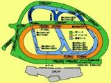 船橋市古作1・中山競馬場・コース図