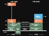 20071107-I-linkタウンいちかわ・プレミアレジデンス-1235-034