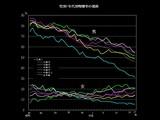20080630-性別別・年代別喫煙率推移-012