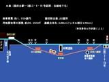 20090604_京成本線_市川市_連続立体化_高架化_地下化_122