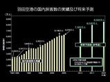 20090329_羽田空港_拡張事業_D滑走路建設工事_埋め立て_054