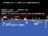 20090604_京成本線_市川市_連続立体化_高架化_地下化_140