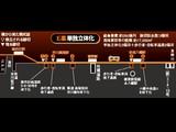 20090604_京成本線_市川市_連続立体化_高架化_地下化_156