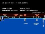 20090604_京成本線_市川市_連続立体化_高架化_地下化_112