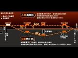 20090604_京成本線_市川市_連続立体化_高架化_地下化_116