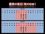 20090424_国民の祝日_秋のGW2009_040