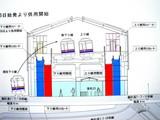 20061205_京成本線_連続立体交差事業_1405_DSC06433