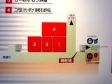 20090617_JR東海_JR東京駅_東京ラーメンストリート_2043_DSC01161