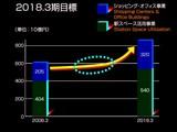 20090822_鉄道_JR東日本_生活サービス事業における開発構想_012